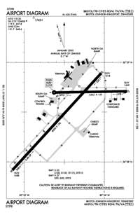 Tri-Cities Airport (TRI) Diagram