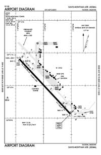 Davis Monthan AFB Airport (DMA) Diagram