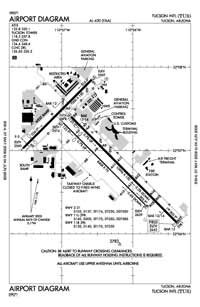 San Carlos Airport (TUS) Diagram