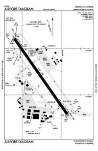Robins AFB Airport (WRB) Diagram