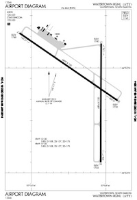 Watertown Regional Airport (ATY) Diagram