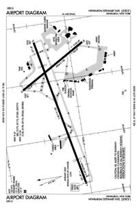 Stewart International Airport (SWF) Diagram
