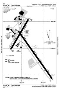 Broadway Airfield Airport (INT) Diagram