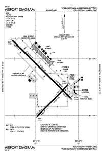 East Liverpool City Hospital Heliport (YNG) Diagram