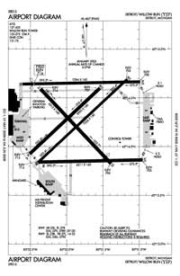 Willow Run Airport (YIP) Diagram