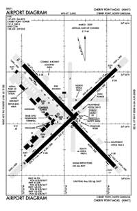Cherry Point MCAS /Cunningham Field/ Airport (KNKT) Diagram