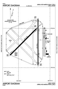 Prowers Medical Center Heliport (LBL) Diagram