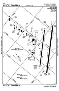 Edwards AFB Airport (EDW) Diagram
