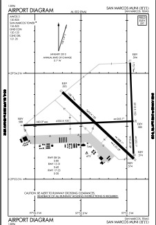 Lantana Ridge Airport (KHYI) Diagram