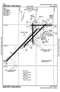 Yuma MCAS/Yuma International Airport (YUM) Diagram