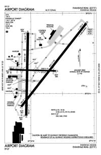 Grayson County Airport (EVV) Diagram