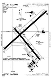 Northeast Philadelphia Airport (PNE) Diagram