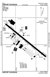 Offutt AFB Airport (OFF) Diagram