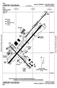 Ernest A Love Field Airport (PRC) Diagram