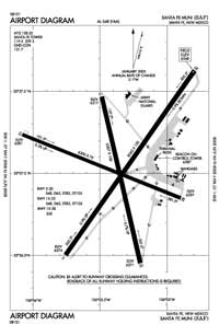 Ray Ranch Airport (SAF) Diagram