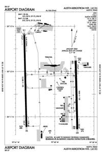 Sandbur Ranches Private Airport (AUS) Diagram