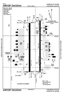 Joint Base Andrews Airport (ADW) Diagram