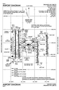Orlando International Airport (MCO) Diagram