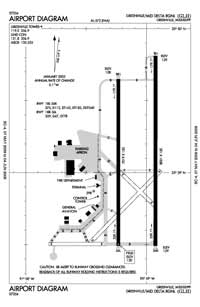 Greenville Mid-Delta Airport (GLH) Diagram