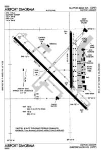 Elsanor Airport (GPT) Diagram
