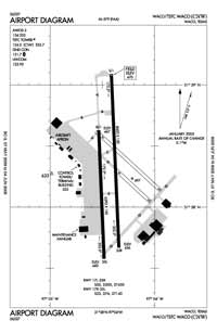 TSTC Waco Airport (CNW) Diagram