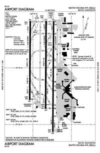 Port Angeles CGAS Airport (SEA) Diagram
