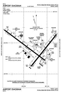 General Downing - Peoria International Airport (PIA) Diagram