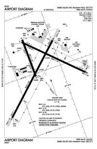 Snider Field Airport (HUF) Diagram