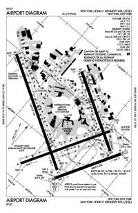 John F Kennedy International Airport (JFK) Diagram