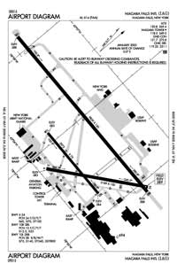 Virgil Excavation Heliport (IAG) Diagram