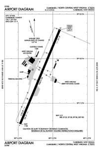 North Central West Virginia Airport (CKB) Diagram