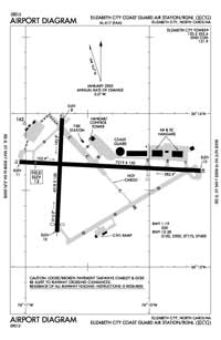 Henshaw Airport (ECG) Diagram