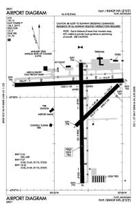 Clare Municipal Airport (FNT) Diagram
