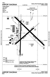Philip Billard Municipal Airport (TOP) Diagram