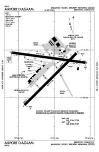 Igor I Sikorsky Memorial Airport (BDR) Diagram