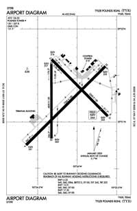 Texas Health Resources Kaufman Heliport (TYR) Diagram