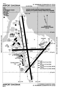 Crystal River Power Plant Heliport (PIE) Diagram