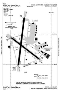 Laurence G Hanscom Field Airport (BED) Diagram