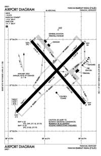 Barkley Regional Airport (PAH) Diagram