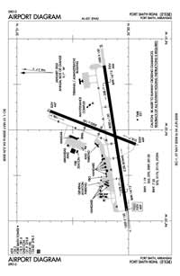 Fort Smith Regional Airport (FSM) Diagram