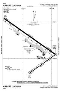 Tanner Field Airport (GJT) Diagram
