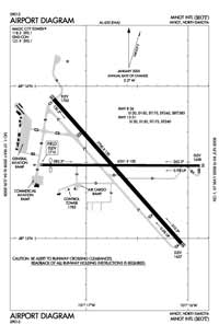 Minot International Airport (MOT) Diagram