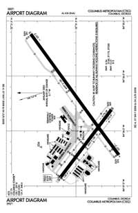 Columbus Airport (CSG) Diagram