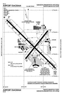 Lake Bird Heliport (SRQ) Diagram