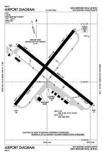 New Bedford Regional Airport (EWB) Diagram