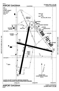 Naval Submarine Base Bangor Heliport (OLM) Diagram