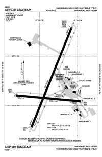 Mid-Ohio Valley Regional Airport (PKB) Diagram