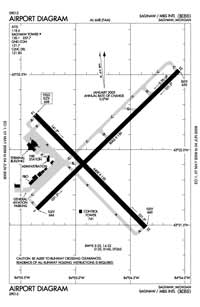 Mecosta County Medical Center Heliport (MBS) Diagram