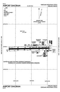 Portland-Troutdale Airport (TTD) Diagram