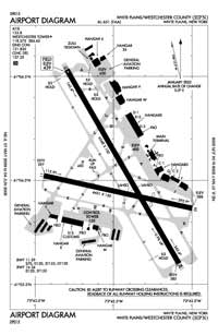 Staten Island University Hospital Heliport (HPN) Diagram